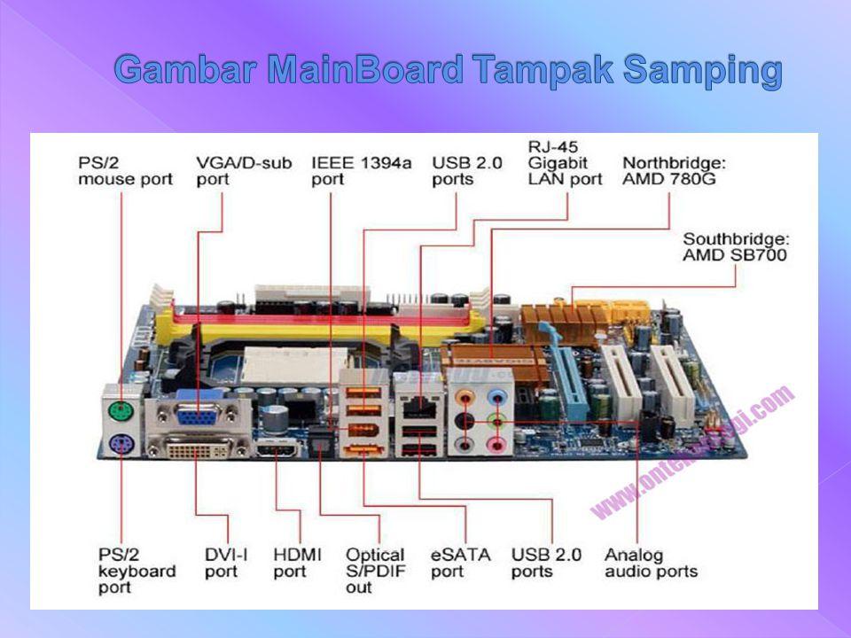 1.Processor Processor sering disebut sebagai otak dan pengendali komputer yang didukung oleh pengendali lainnya.