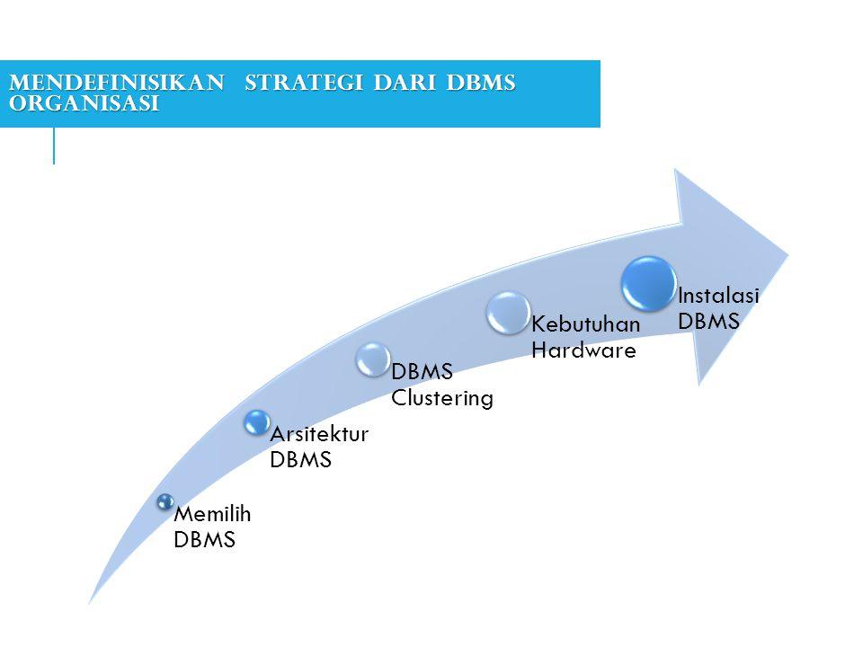MENDEFINISIKAN STRATEGI DARI DBMS ORGANISASI Memilih DBMS Arsitektur DBMS DBMS Clustering Kebutuhan Hardware Instalasi DBMS