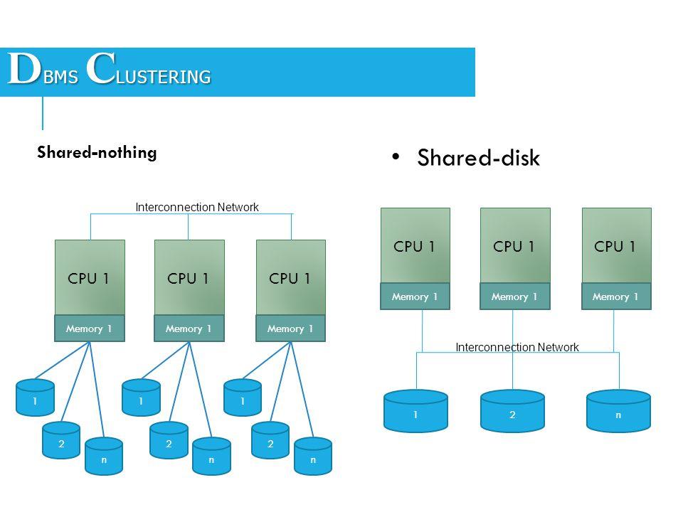 S HARE-NOTHING setiap sistem memiliki sumber daya sendiri swasta (memori, disk, dll).