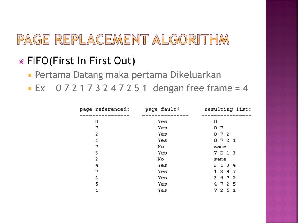  FIFO(First In First Out)  Pertama Datang maka pertama Dikeluarkan  Ex 0 7 2 1 7 3 2 4 7 2 5 1 dengan free frame = 4