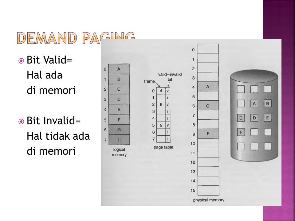  Bit Valid= Hal ada di memori  Bit Invalid= Hal tidak ada di memori