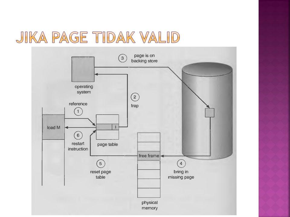  Memeriksa tabel internal yang dilengkapi dengan PCB untuk menentukan valid atau tidaknya bit.