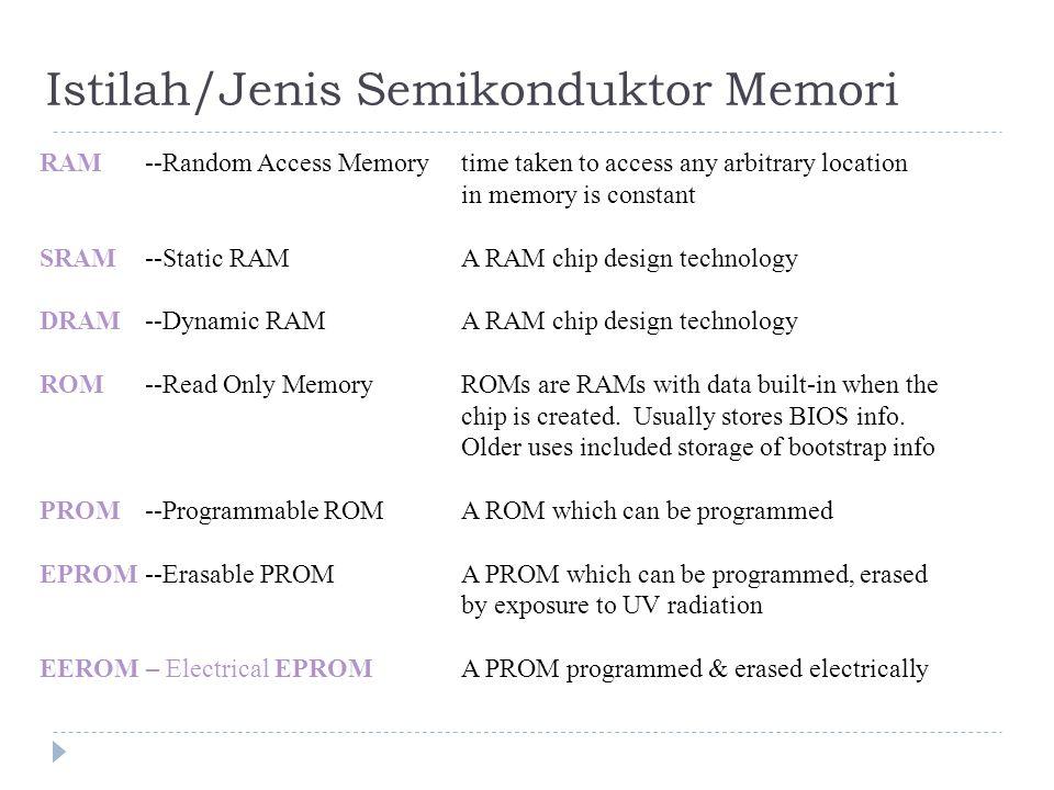Istilah/Jenis Semikonduktor Memori RAM--Random Access Memorytime taken to access any arbitrary location in memory is constant SRAM--Static RAMA RAM ch