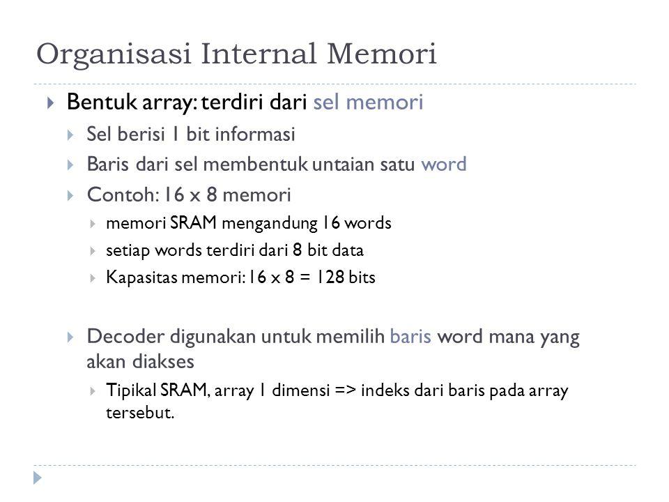 Organisasi Internal Memori  Bentuk array: terdiri dari sel memori  Sel berisi 1 bit informasi  Baris dari sel membentuk untaian satu word  Contoh: 16 x 8 memori  memori SRAM mengandung 16 words  setiap words terdiri dari 8 bit data  Kapasitas memori: 16 x 8 = 128 bits  Decoder digunakan untuk memilih baris word mana yang akan diakses  Tipikal SRAM, array 1 dimensi => indeks dari baris pada array tersebut.