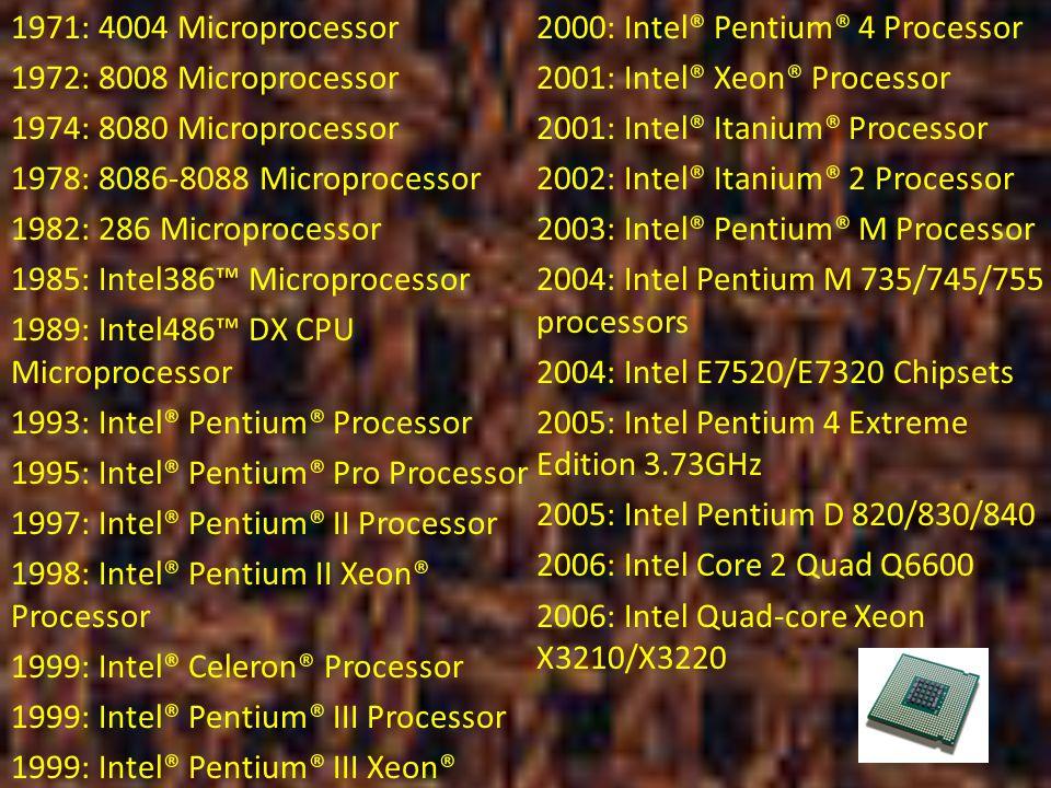 Memory eksternal merupakan memori tambahan yang berfungsi untuk menyimpan data atau program.