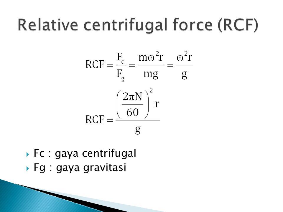  Fc : gaya centrifugal  Fg : gaya gravitasi