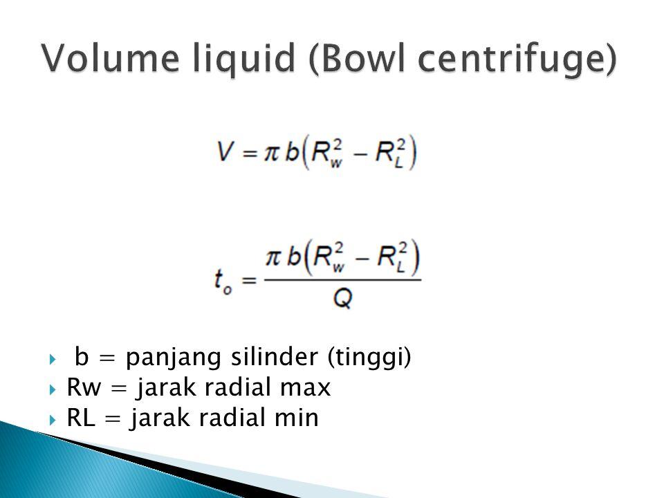  b = panjang silinder (tinggi)  Rw = jarak radial max  RL = jarak radial min