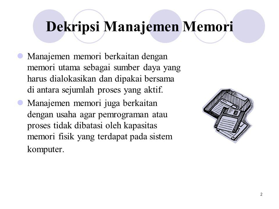 3 Fungsi-fungsi manajemen memori  Mengelola informasi memori yang terpakai dan yang tidak terpakai.