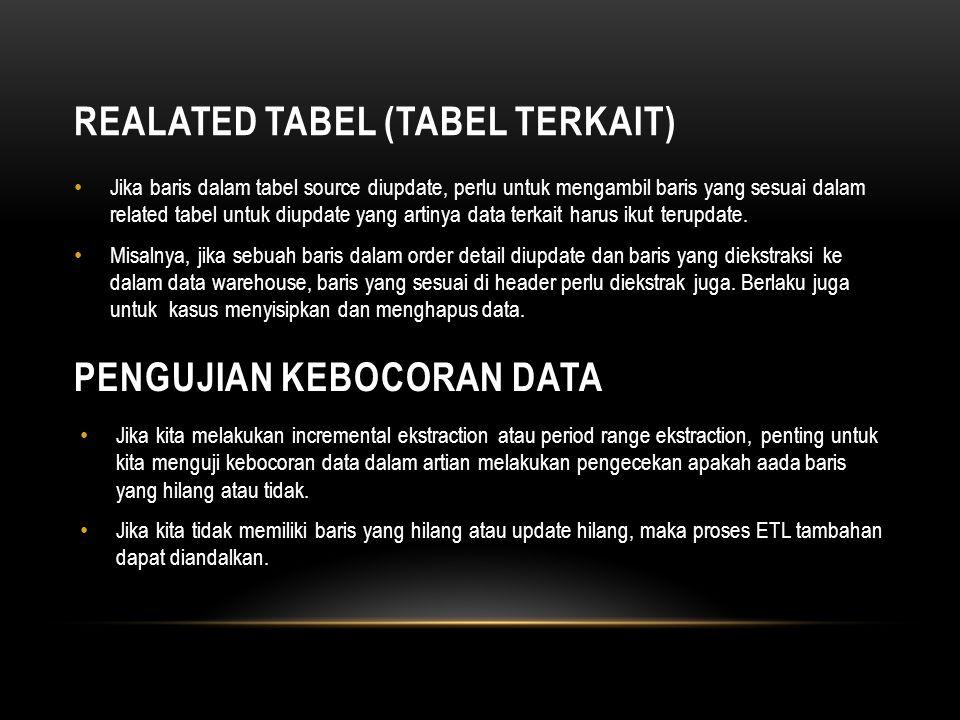 REALATED TABEL (TABEL TERKAIT) • Jika baris dalam tabel source diupdate, perlu untuk mengambil baris yang sesuai dalam related tabel untuk diupdate ya
