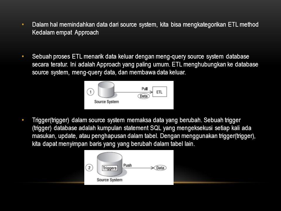 • Dalam hal memindahkan data dari source system, kita bisa mengkategorikan ETL method Kedalam empat Approach • Sebuah proses ETL menarik data keluar d