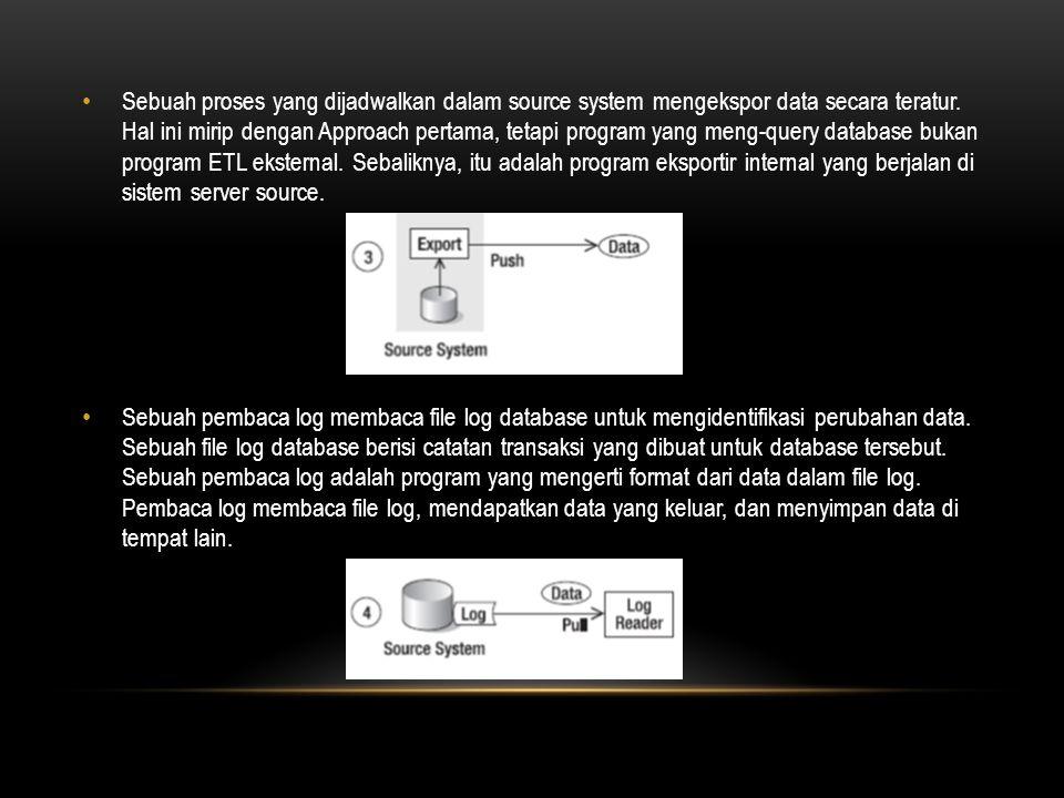 Dalam hal di mana proses yang memindahkan data keluar dijalankan, kita dapat mengkategorikann ETL menjadi tiga Approach • Menjalankan proses ETL dalam server ETL terpisah yang berada di antara source system dan server data warehouse.