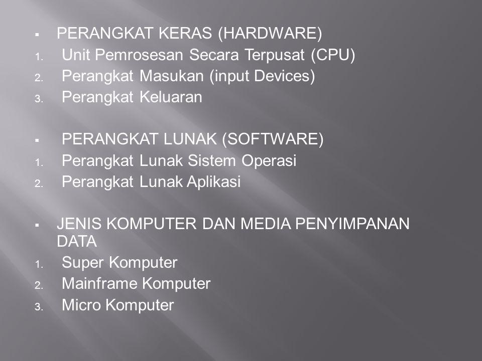  PERANGKAT KERAS (HARDWARE) 1. Unit Pemrosesan Secara Terpusat (CPU) 2. Perangkat Masukan (input Devices) 3. Perangkat Keluaran  PERANGKAT LUNAK (SO
