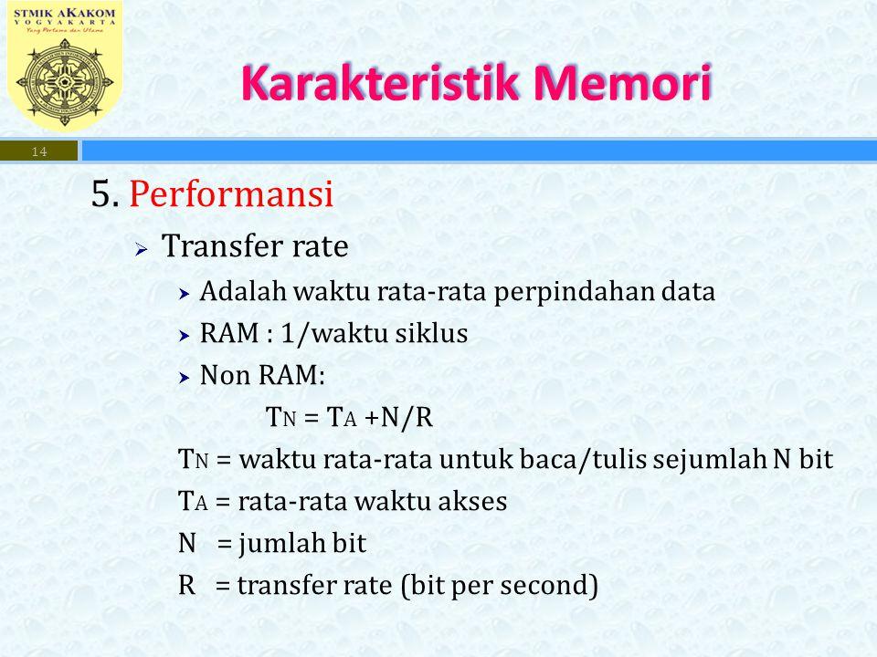 5. Performansi  Transfer rate  Adalah waktu rata-rata perpindahan data  RAM : 1/waktu siklus  Non RAM: T N = T A +N/R T N = waktu rata-rata untuk