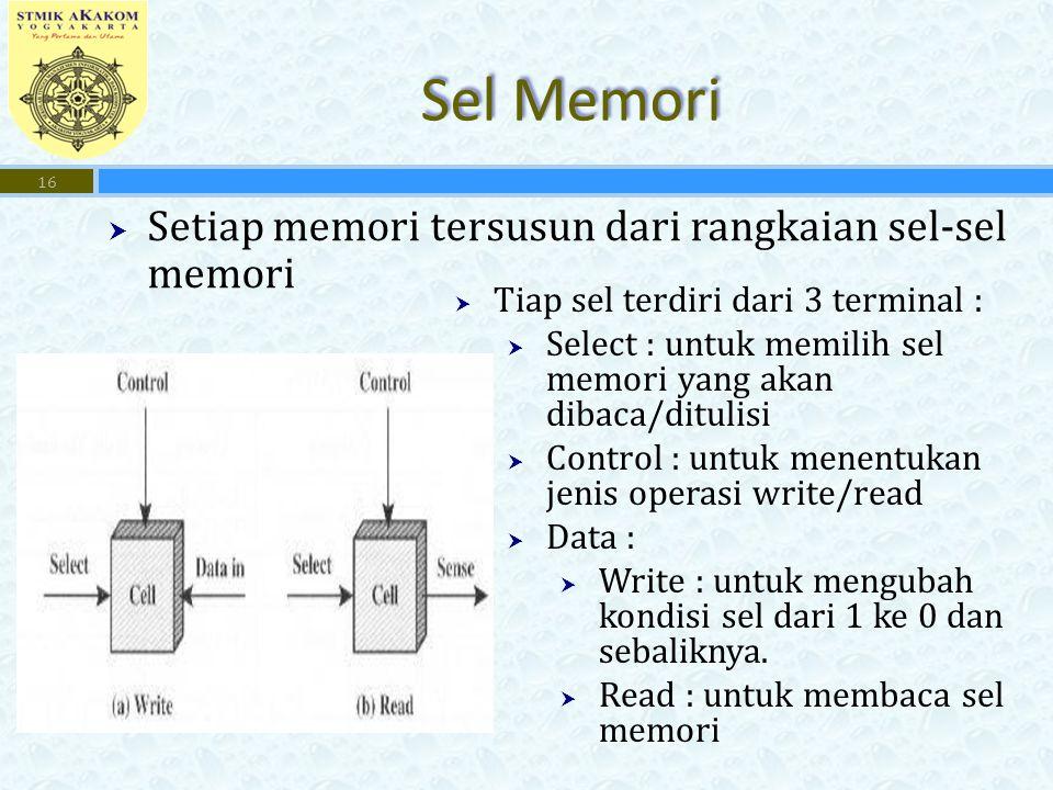  Setiap memori tersusun dari rangkaian sel-sel memori Sel Memori 16  Tiap sel terdiri dari 3 terminal :  Select : untuk memilih sel memori yang akan dibaca/ditulisi  Control : untuk menentukan jenis operasi write/read  Data :  Write : untuk mengubah kondisi sel dari 1 ke 0 dan sebaliknya.