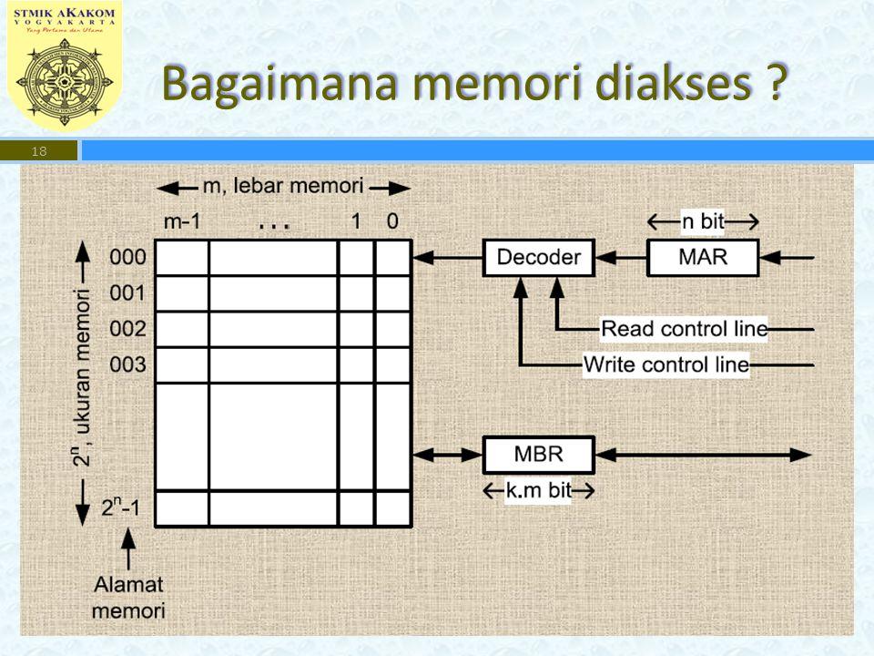 Bagaimana memori diakses ? 18