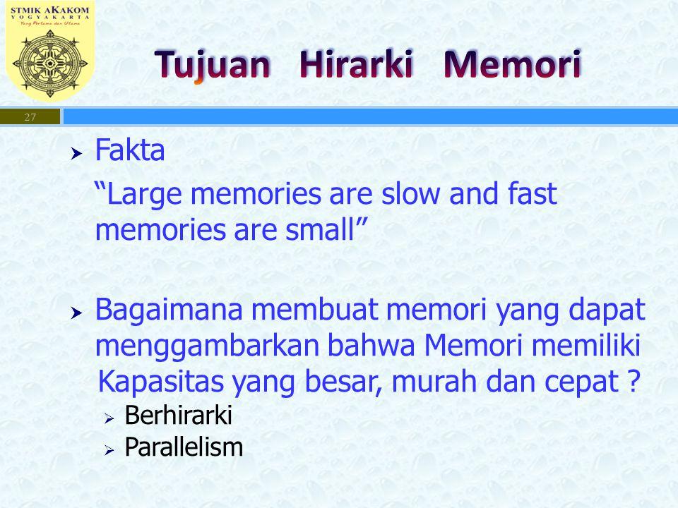  Fakta Large memories are slow and fast memories are small  Bagaimana membuat memori yang dapat menggambarkan bahwa Memori memiliki Kapasitas yang besar, murah dan cepat .