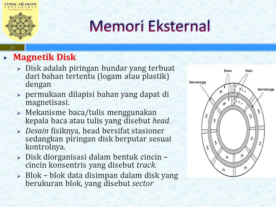  Magnetik Disk  Disk adalah piringan bundar yang terbuat dari bahan tertentu (logam atau plastik) dengan  permukaan dilapisi bahan yang dapat di magnetisasi.