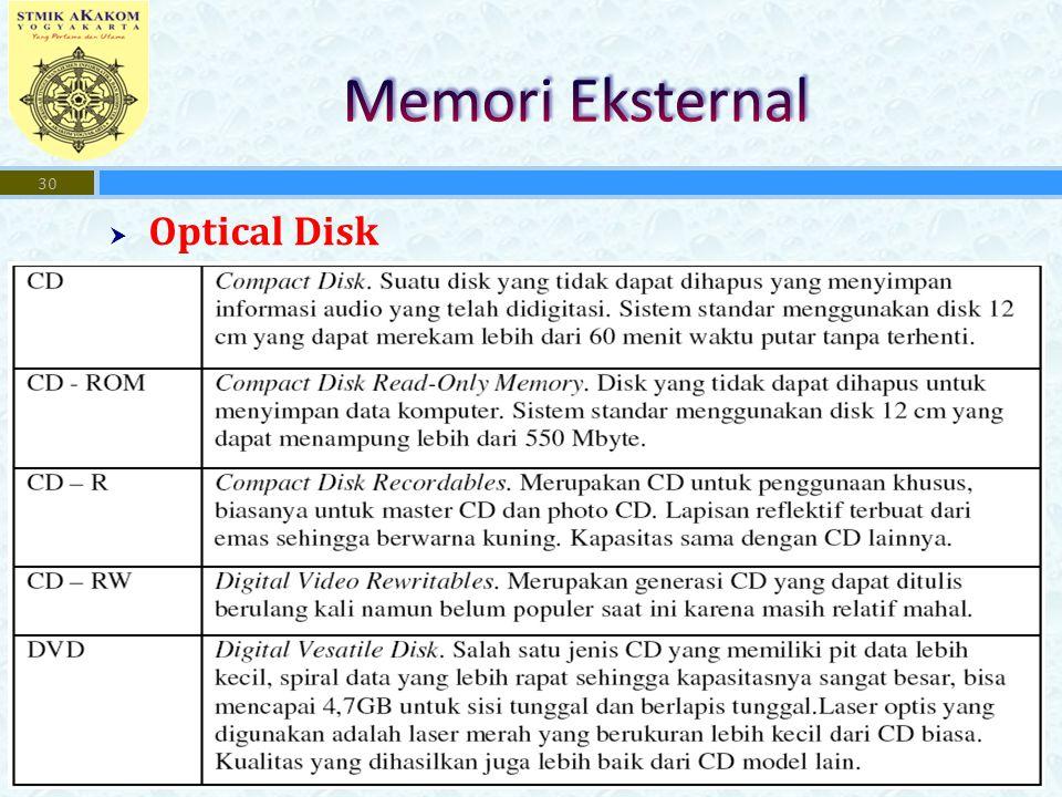  Optical Disk 30