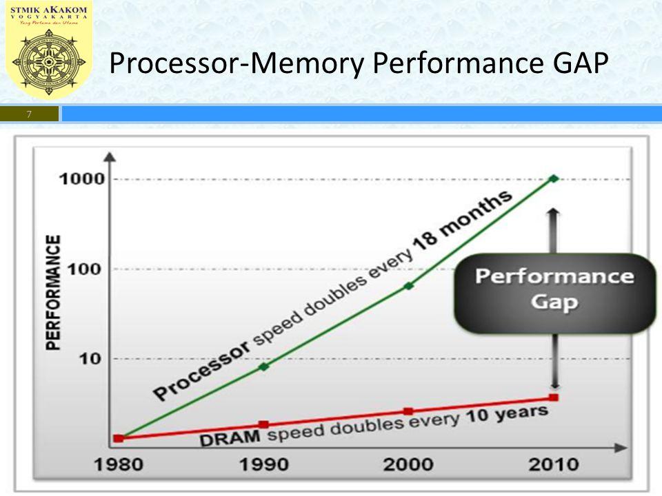 Processor-Memory Performance GAP 7