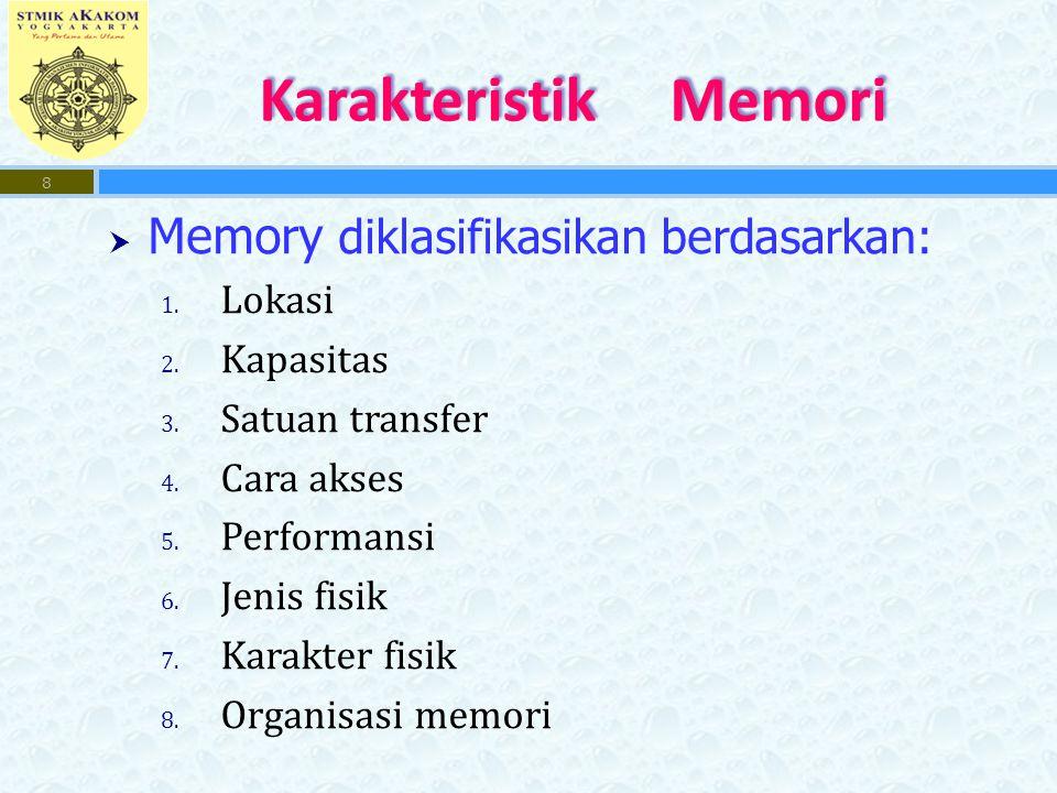  Memory diklasifikasikan berdasarkan: 1.Lokasi 2.