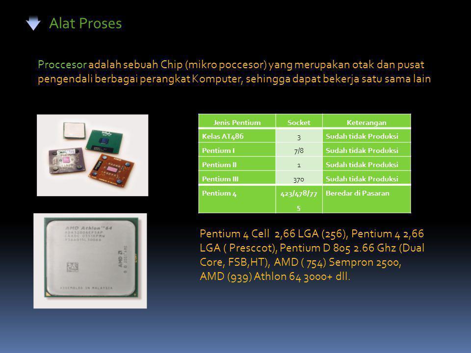 Alat Proses Proccesor adalah sebuah Chip (mikro poccesor) yang merupakan otak dan pusat pengendali berbagai perangkat Komputer, sehingga dapat bekerja satu sama lain Jenis PentiumSocketKeterangan Kelas AT4863Sudah tidak Produksi Pentium I7/8Sudah tidak Produksi Pentium II1Sudah tidak Produksi Pentium III370Sudah tidak Produksi Pentium 4423/478/77 5 Beredar di Pasaran Pentium 4 Cell 2,66 LGA (256), Pentium 4 2,66 LGA ( Presccot), Pentium D 805 2.66 Ghz (Dual Core, FSB,HT), AMD ( 754) Sempron 2500, AMD (939) Athlon 64 3000+ dll.