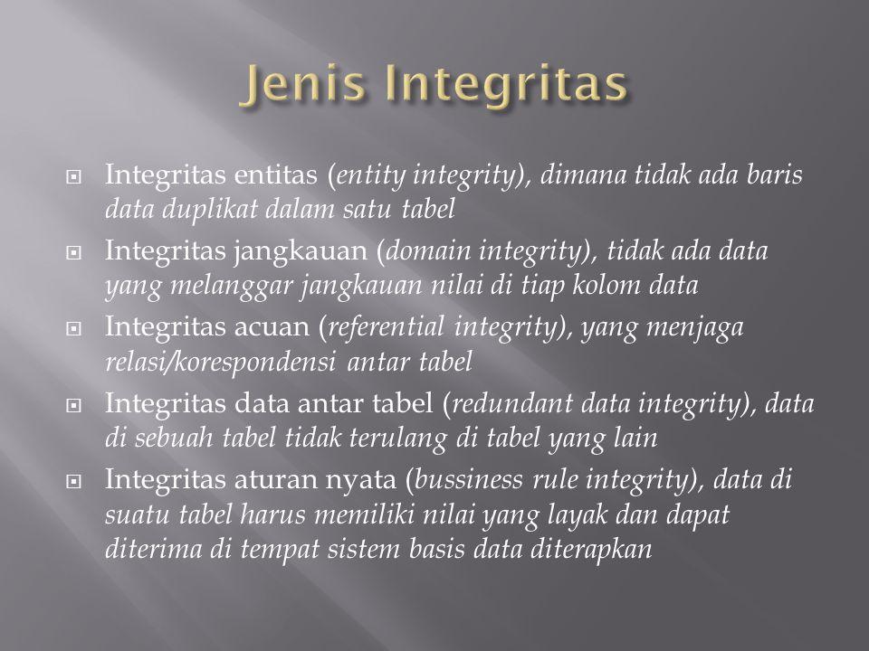  Integritas entitas ( entity integrity), dimana tidak ada baris data duplikat dalam satu tabel  Integritas jangkauan ( domain integrity), tidak ada data yang melanggar jangkauan nilai di tiap kolom data  Integritas acuan ( referential integrity), yang menjaga relasi/korespondensi antar tabel  Integritas data antar tabel ( redundant data integrity), data di sebuah tabel tidak terulang di tabel yang lain  Integritas aturan nyata ( bussiness rule integrity), data di suatu tabel harus memiliki nilai yang layak dan dapat diterima di tempat sistem basis data diterapkan