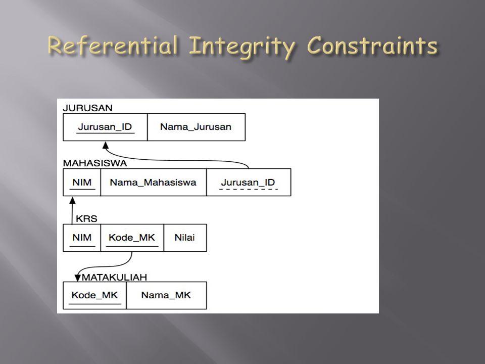 Referential integrity constraints digambarkan dengan panah dari tabel dependent ke tabel parent