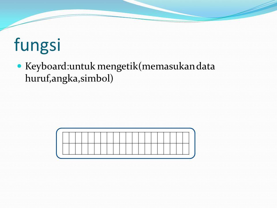 fungsi  Keyboard:untuk mengetik(memasukan data huruf,angka,simbol)