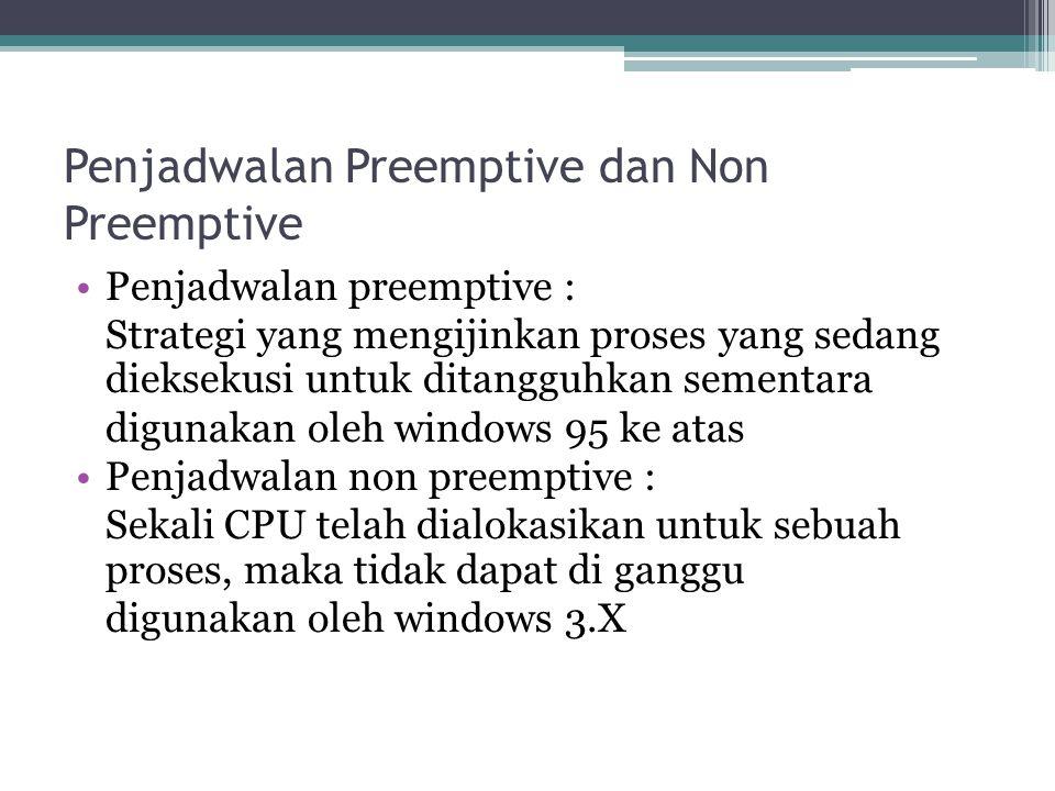 Penjadwalan Preemptive dan Non Preemptive •Penjadwalan preemptive : Strategi yang mengijinkan proses yang sedang dieksekusi untuk ditangguhkan sementa