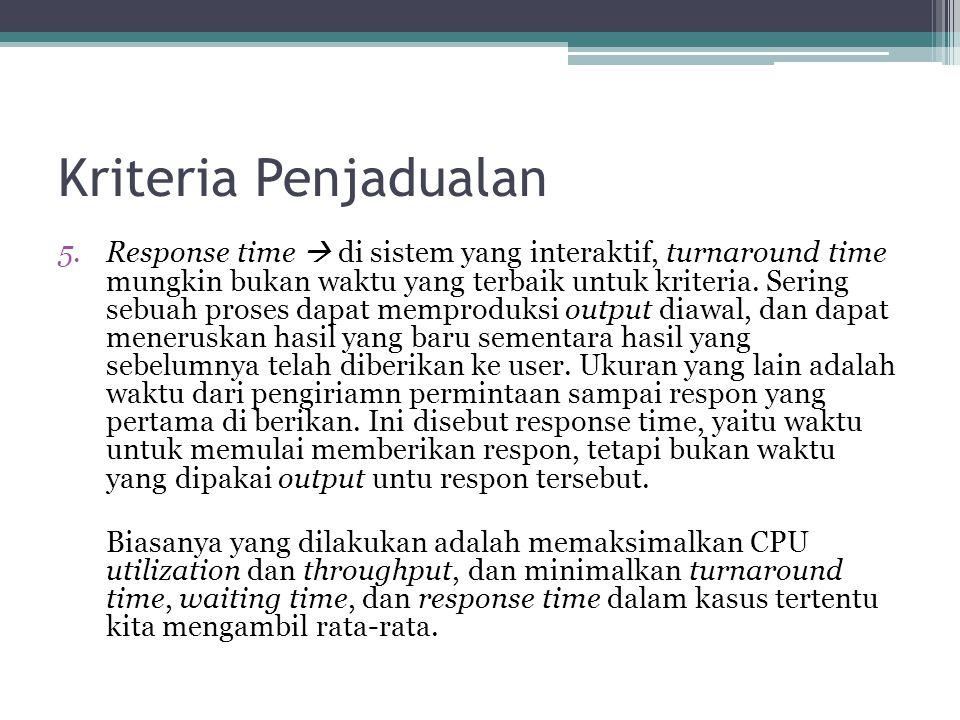 Kriteria Penjadualan 5.Response time  di sistem yang interaktif, turnaround time mungkin bukan waktu yang terbaik untuk kriteria. Sering sebuah prose