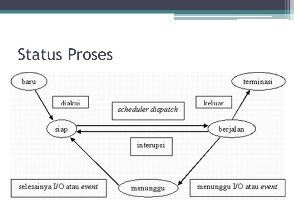 Proses Creation •Satu proses dimungkinkan untuk membuat sejumlah proses baru melalui system call create- process.