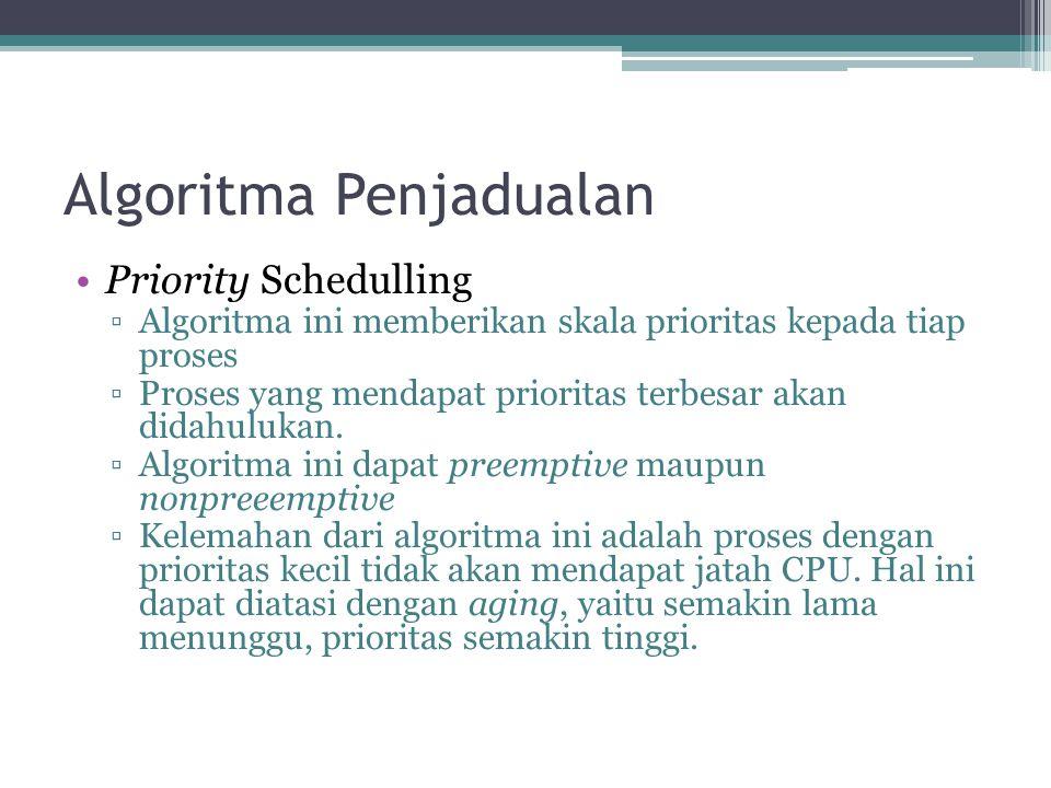 Algoritma Penjadualan •Priority Schedulling ▫Algoritma ini memberikan skala prioritas kepada tiap proses ▫Proses yang mendapat prioritas terbesar akan