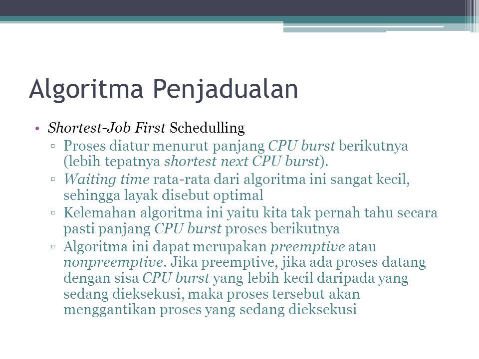 Algoritma Penjadualan •Shortest-Job First Schedulling ▫Proses diatur menurut panjang CPU burst berikutnya (lebih tepatnya shortest next CPU burst). ▫W