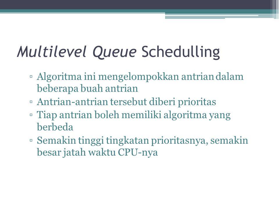 Multilevel Queue Schedulling ▫Algoritma ini mengelompokkan antrian dalam beberapa buah antrian ▫Antrian-antrian tersebut diberi prioritas ▫Tiap antria