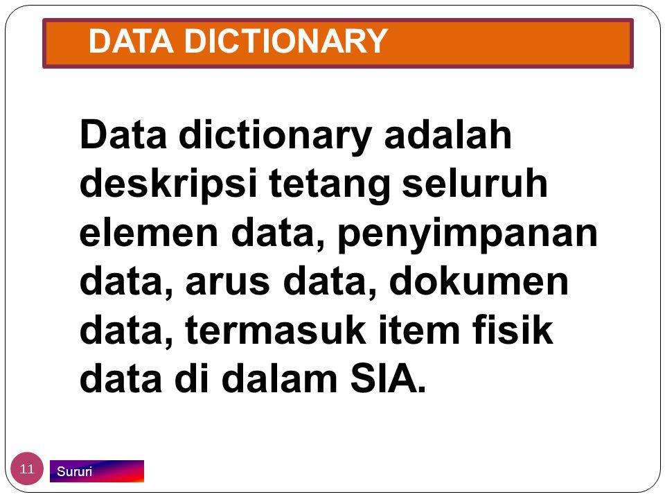 DATA DICTIONARY Data dictionary adalah deskripsi tetang seluruh elemen data, penyimpanan data, arus data, dokumen data, termasuk item fisik data di da