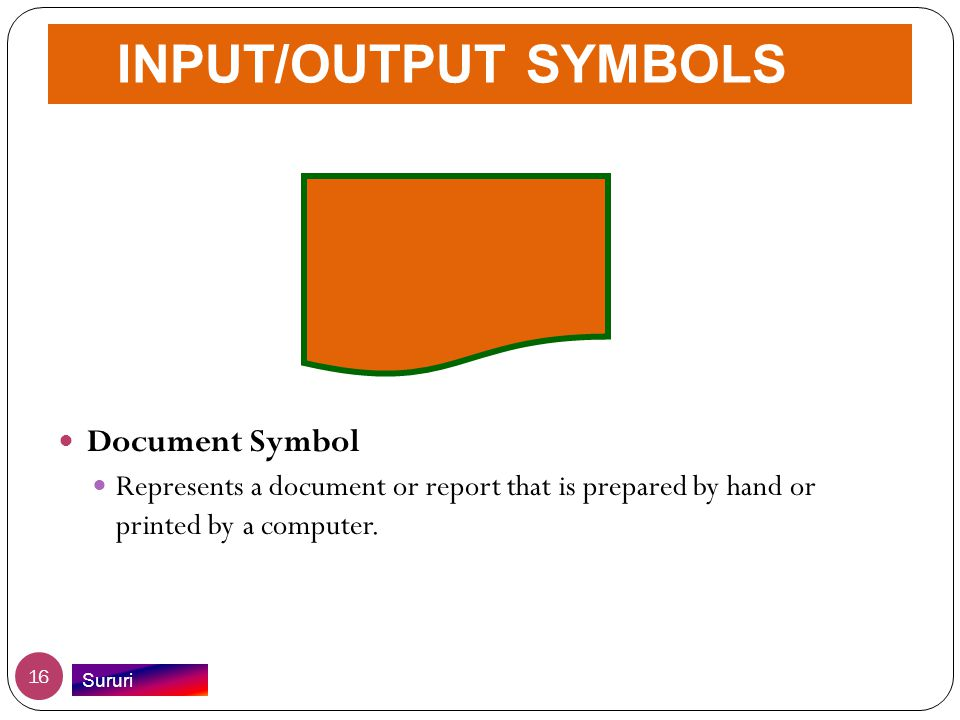INPUT/OUTPUT SYMBOLS  Document Symbol  Represents a document or report that is prepared by hand or printed by a computer. 16 Sururi