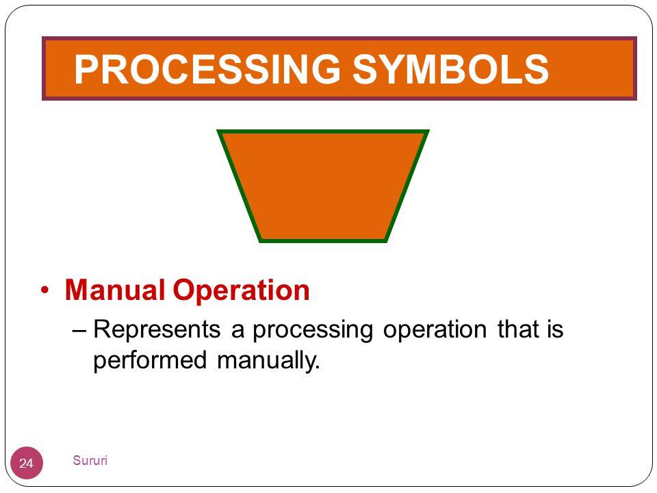 PROCESSING SYMBOLS •Manual Operation –Represents a processing operation that is performed manually. 24 Sururi