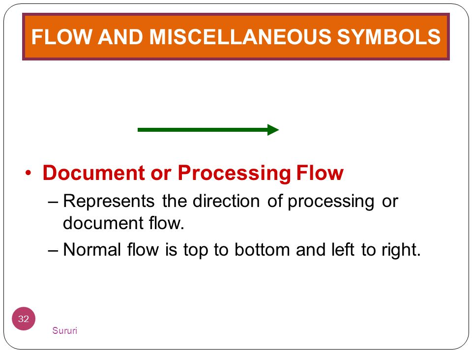 FLOW AND MISCELLANEOUS SYMBOLS •Document or Processing Flow –Represents the direction of processing or document flow. –Normal flow is top to bottom an
