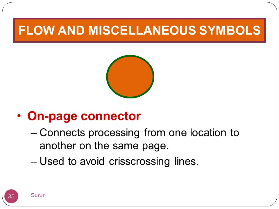 FLOW AND MISCELLANEOUS SYMBOLS •On-page connector –Connects processing from one location to another on the same page. –Used to avoid crisscrossing lin