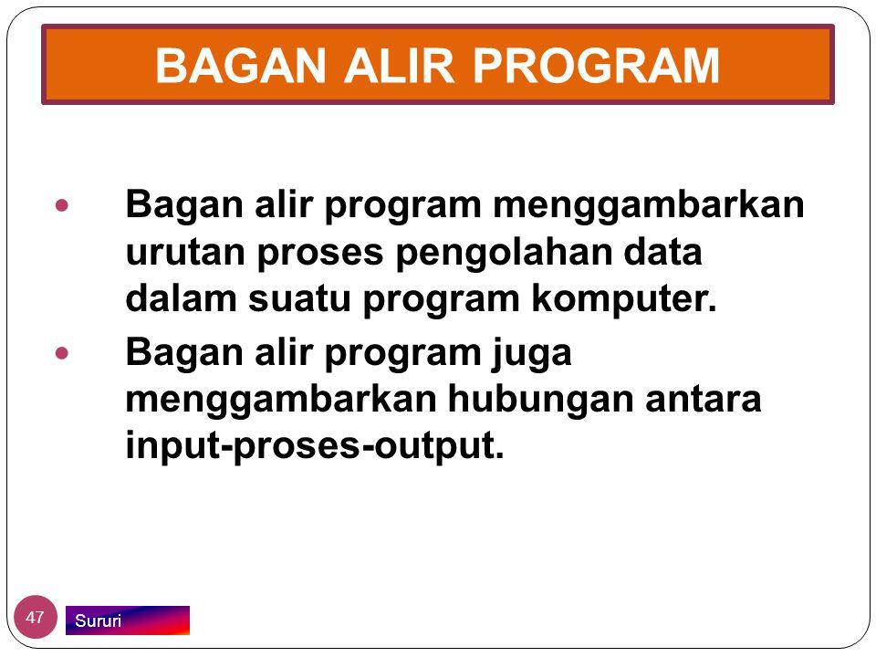 BAGAN ALIR PROGRAM  Bagan alir program menggambarkan urutan proses pengolahan data dalam suatu program komputer.  Bagan alir program juga menggambar