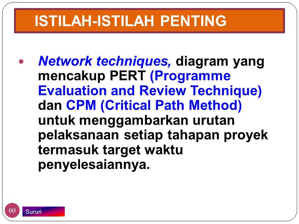ISTILAH-ISTILAH PENTING  Network techniques, diagram yang mencakup PERT (Programme Evaluation and Review Technique) dan CPM (Critical Path Method) un