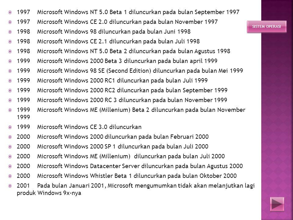  1983Produk Microsoft Windows pertama kali diumumkan  1985Microsoft Windows 1.0 diluncurkan pada bulan November 1985.  1987Microsoft Windows 2,0 di