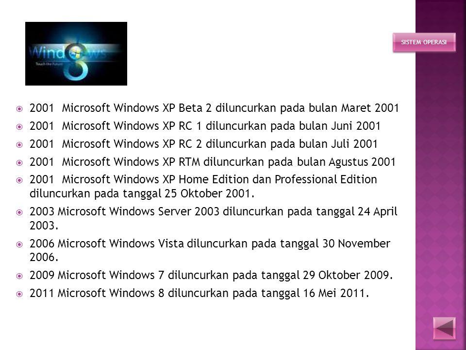  1997Microsoft Windows NT 5.0 Beta 1 diluncurkan pada bulan September 1997  1997Microsoft Windows CE 2.0 diluncurkan pada bulan November 1997  1998