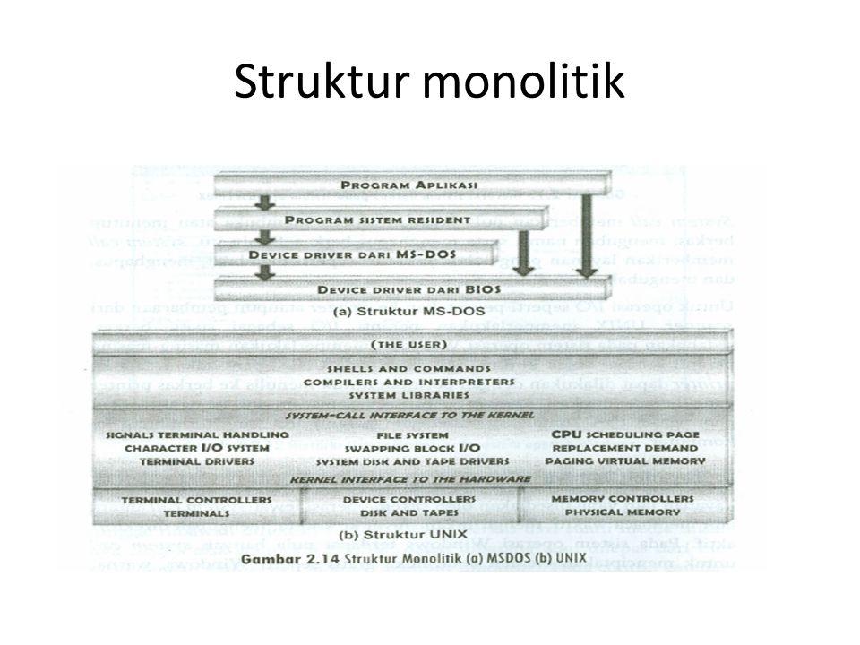 Struktur monolitik