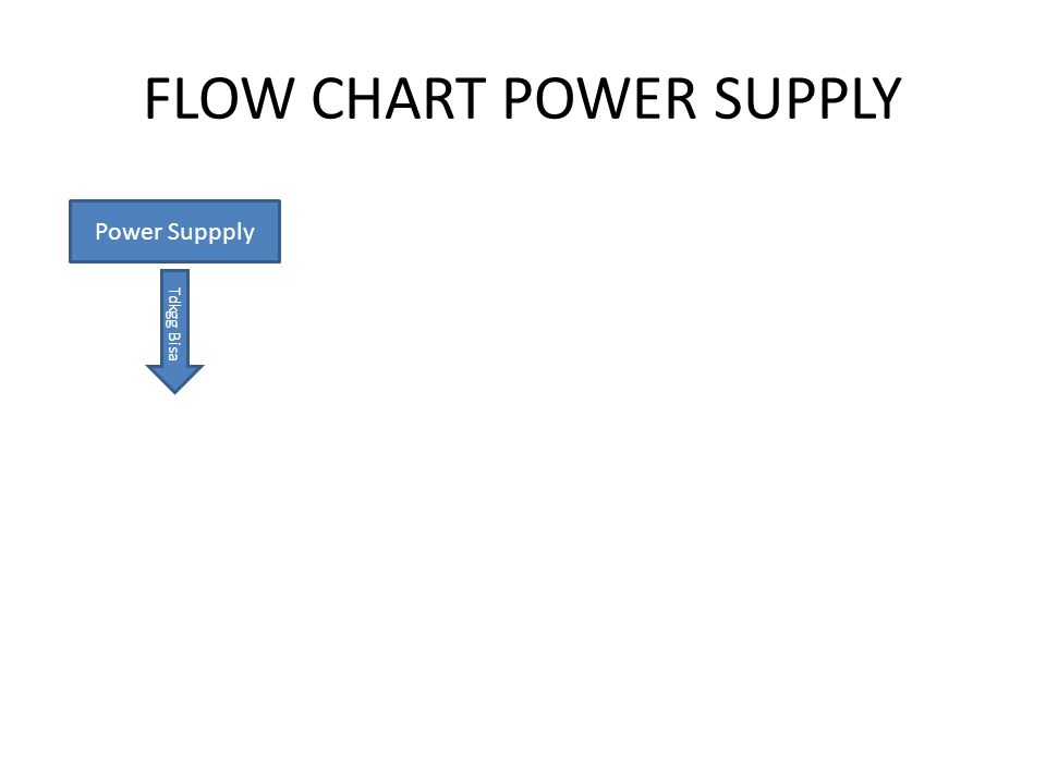 FLOW CHART POWER SUPPLY Power Suppply Tdkgg Bisa