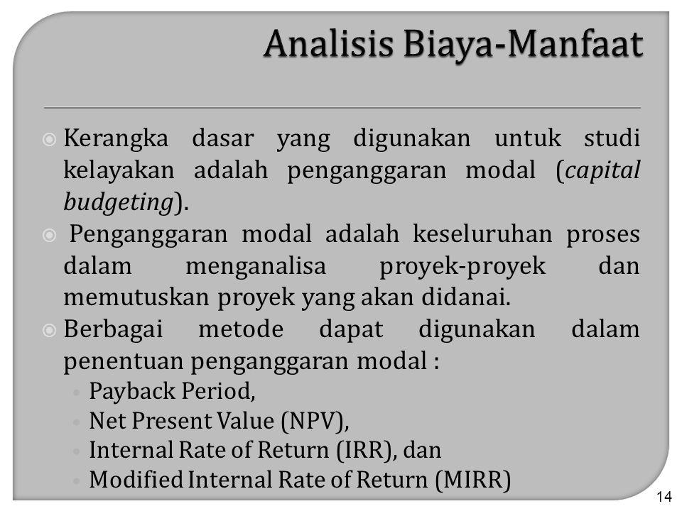  Kerangka dasar yang digunakan untuk studi kelayakan adalah penganggaran modal (capital budgeting).  Penganggaran modal adalah keseluruhan proses da