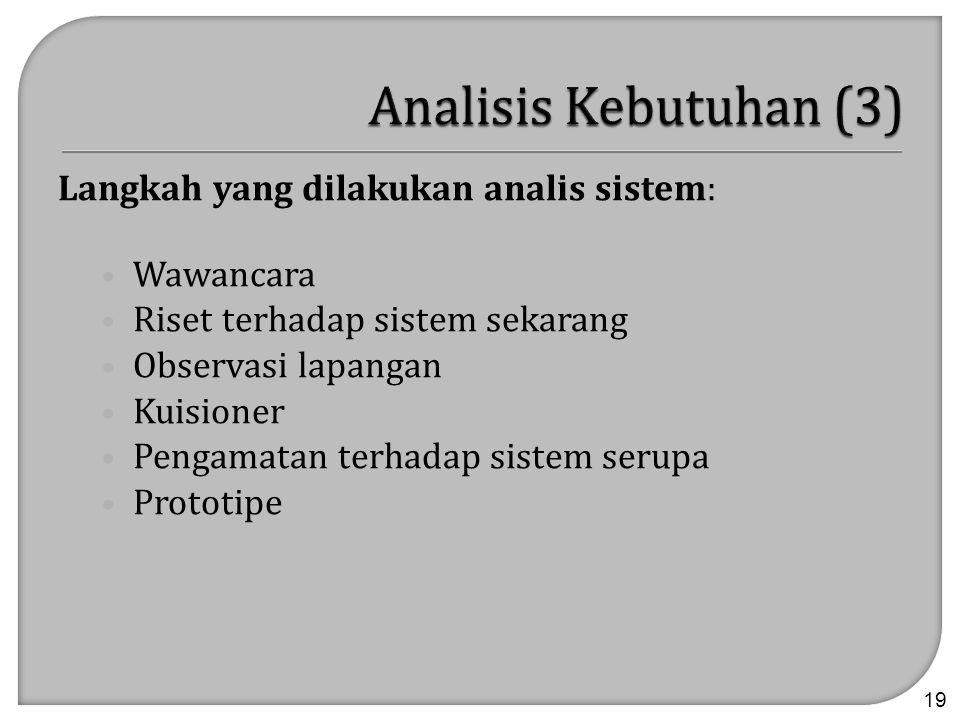 Langkah yang dilakukan analis sistem: • Wawancara • Riset terhadap sistem sekarang • Observasi lapangan • Kuisioner • Pengamatan terhadap sistem serup