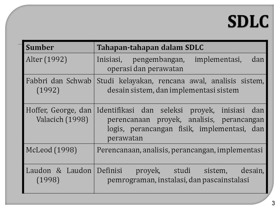 3 SumberTahapan-tahapan dalam SDLC Alter (1992)Inisiasi, pengembangan, implementasi, dan operasi dan perawatan Fabbri dan Schwab (1992) Studi kelayaka