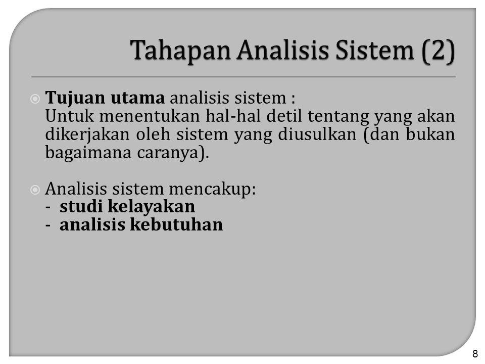 Langkah yang dilakukan analis sistem: • Wawancara • Riset terhadap sistem sekarang • Observasi lapangan • Kuisioner • Pengamatan terhadap sistem serupa • Prototipe 19