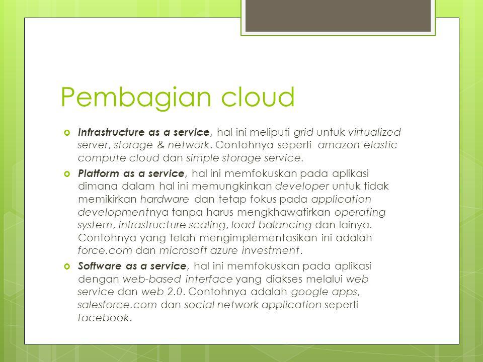 Pembagian cloud  Infrastructure as a service, hal ini meliputi grid untuk virtualized server, storage & network. Contohnya seperti amazon elastic com